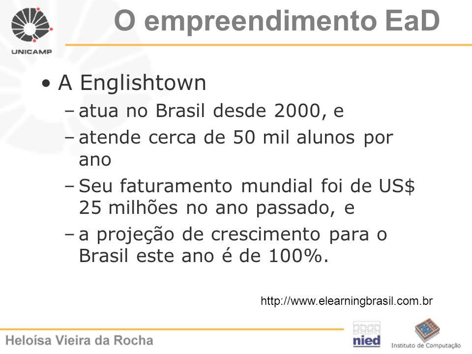 O empreendimento EaD A Englishtown atua no Brasil desde 2000, e