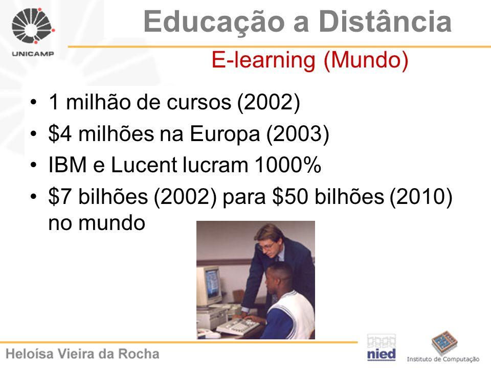 Educação a Distância E-learning (Mundo)