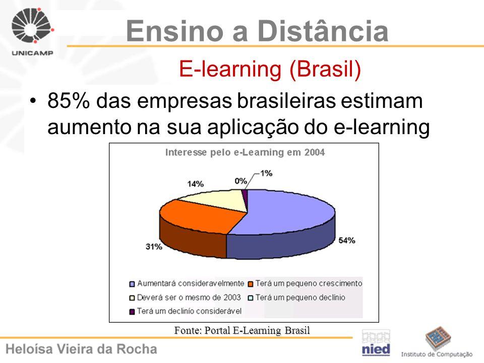 Ensino a Distância E-learning (Brasil)