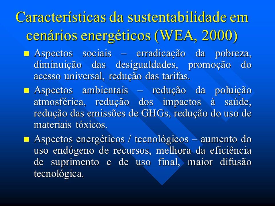 Características da sustentabilidade em cenários energéticos (WEA, 2000)