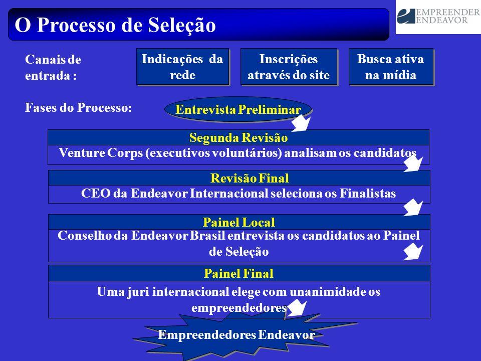 O Processo de Seleção Canais de entrada : Indicações da rede