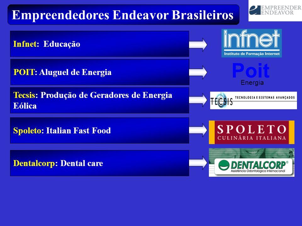 Poit Empreendedores Endeavor Brasileiros Infnet: Educação