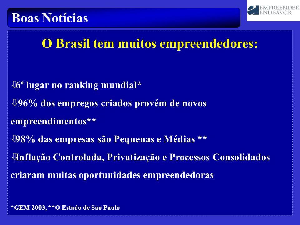 O Brasil tem muitos empreendedores: