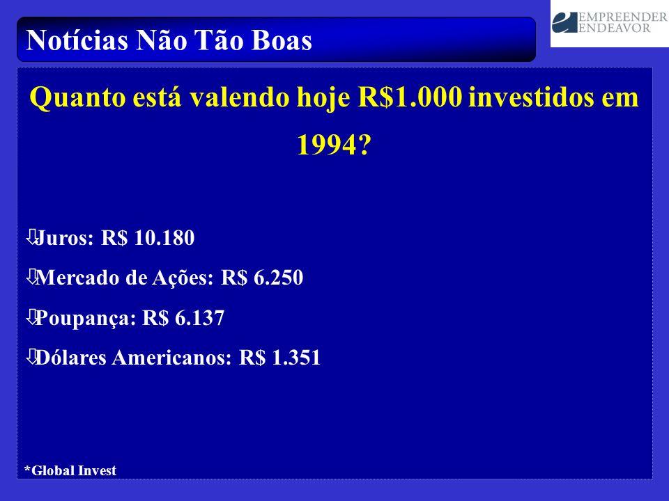 Quanto está valendo hoje R$1.000 investidos em 1994