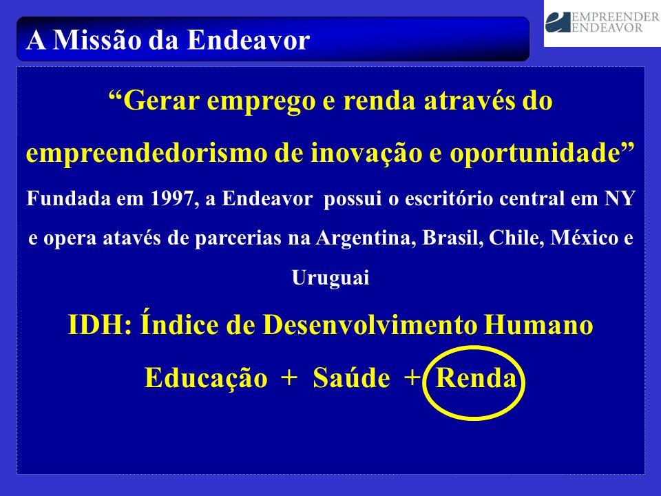 IDH: Índice de Desenvolvimento Humano Educação + Saúde + Renda