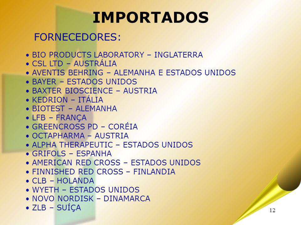 IMPORTADOS FORNECEDORES: BIO PRODUCTS LABORATORY – INGLATERRA