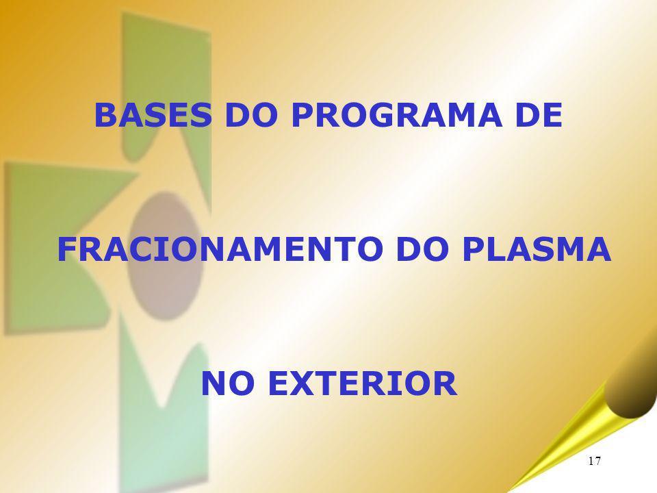 FRACIONAMENTO DO PLASMA