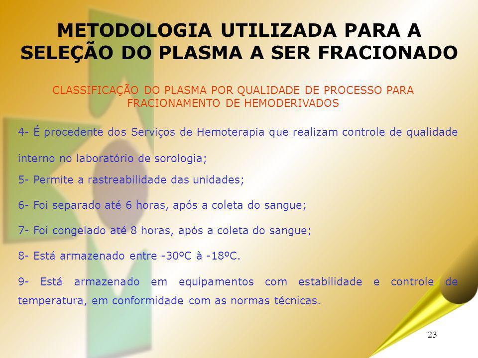 METODOLOGIA UTILIZADA PARA A SELEÇÃO DO PLASMA A SER FRACIONADO