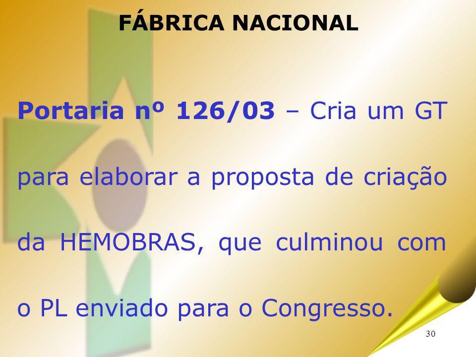 FÁBRICA NACIONAL Portaria nº 126/03 – Cria um GT para elaborar a proposta de criação da HEMOBRAS, que culminou com o PL enviado para o Congresso.