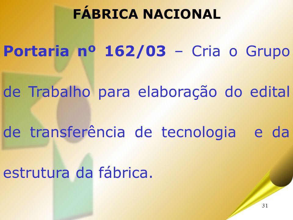 FÁBRICA NACIONAL Portaria nº 162/03 – Cria o Grupo de Trabalho para elaboração do edital de transferência de tecnologia e da estrutura da fábrica.