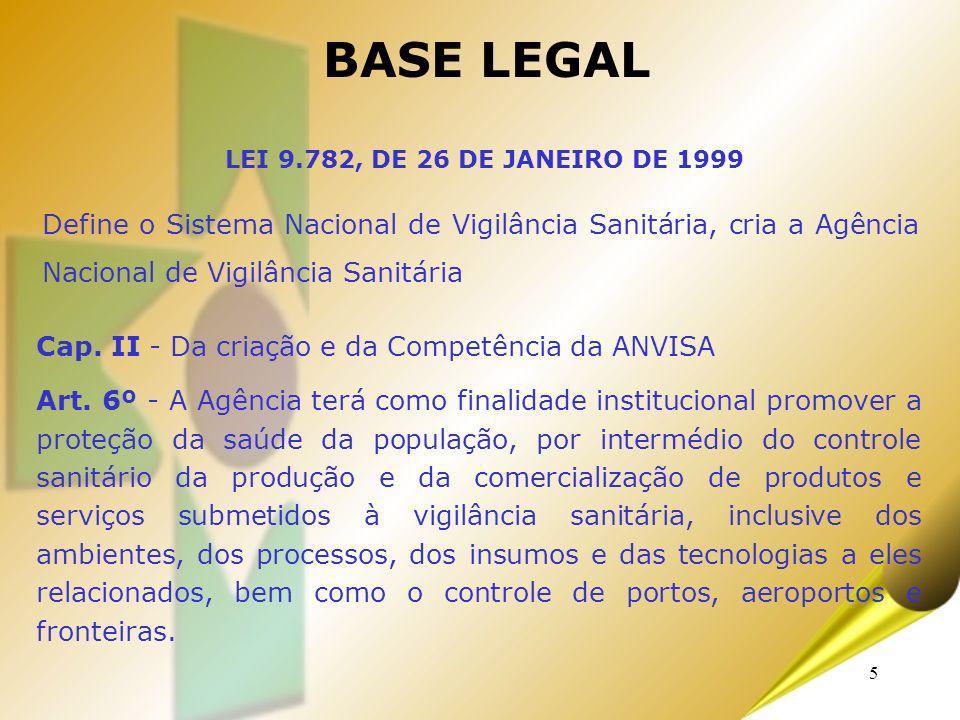 BASE LEGAL LEI 9.782, DE 26 DE JANEIRO DE 1999. Define o Sistema Nacional de Vigilância Sanitária, cria a Agência Nacional de Vigilância Sanitária.