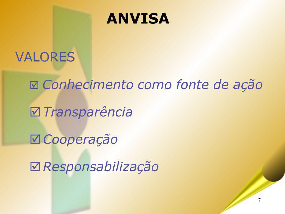 ANVISA VALORES Transparência Cooperação Responsabilização