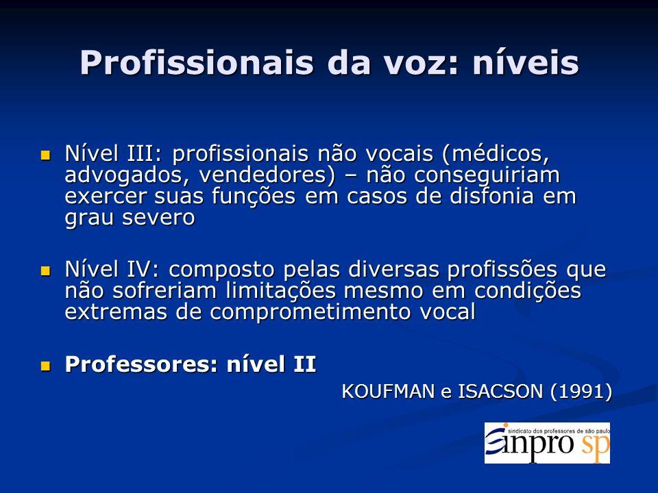 Profissionais da voz: níveis