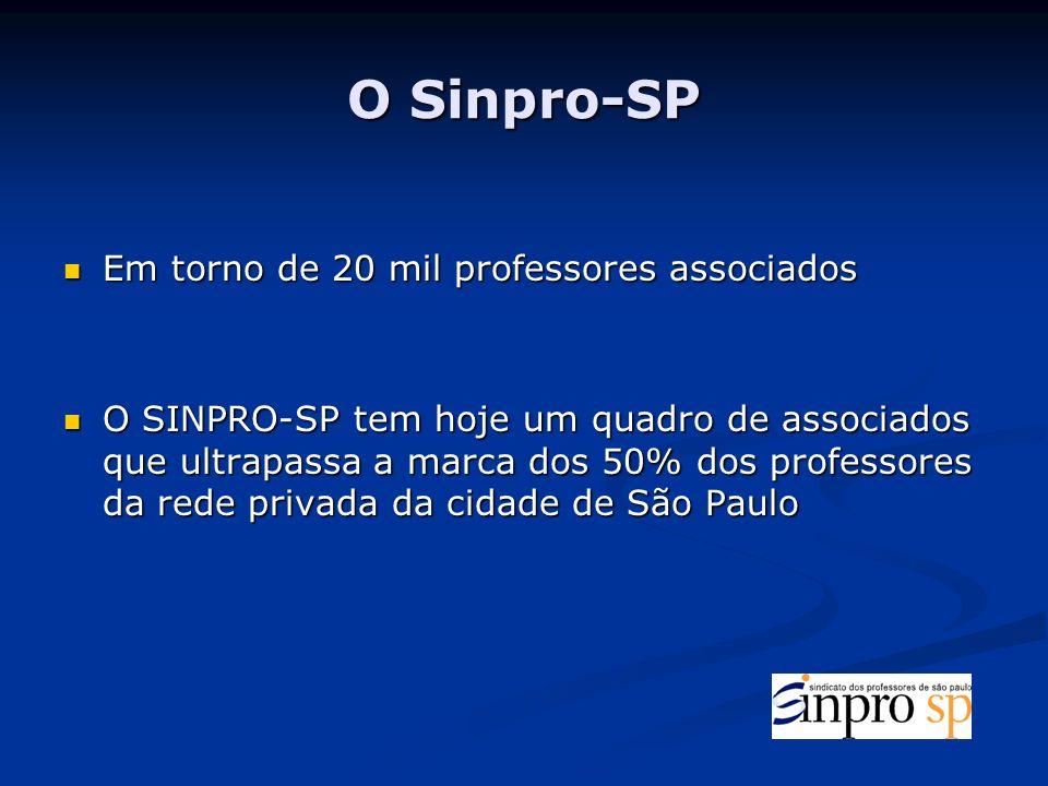 O Sinpro-SP Em torno de 20 mil professores associados