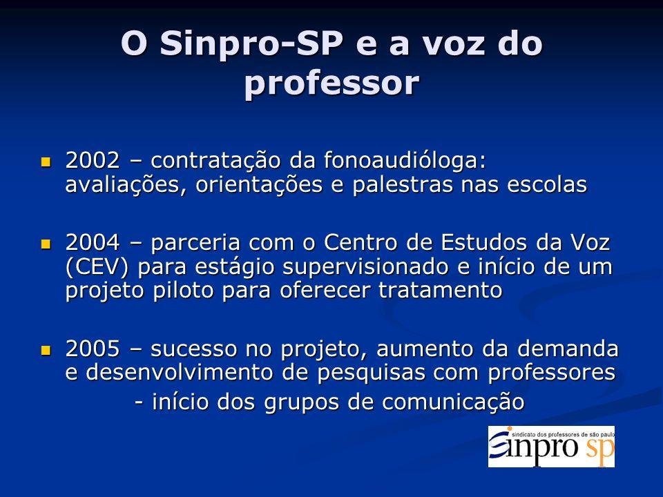 O Sinpro-SP e a voz do professor