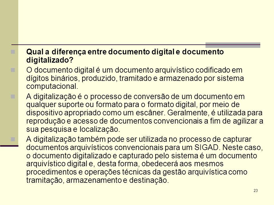 Qual a diferença entre documento digital e documento digitalizado