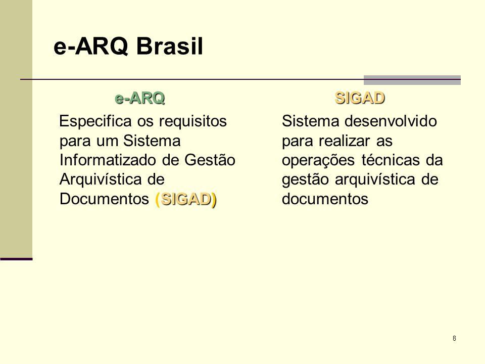 e-ARQ Brasil e-ARQ. Especifica os requisitos para um Sistema Informatizado de Gestão Arquivística de Documentos (SIGAD)