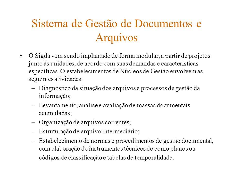 Sistema de Gestão de Documentos e Arquivos