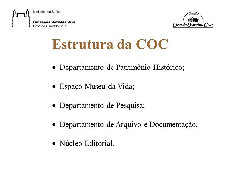 Estrutura da COC Departamento de Patrimônio Histórico;