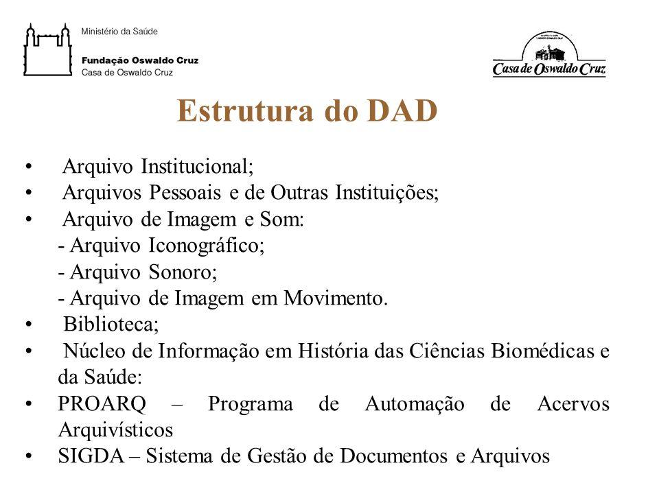 Estrutura do DAD Arquivo Institucional;
