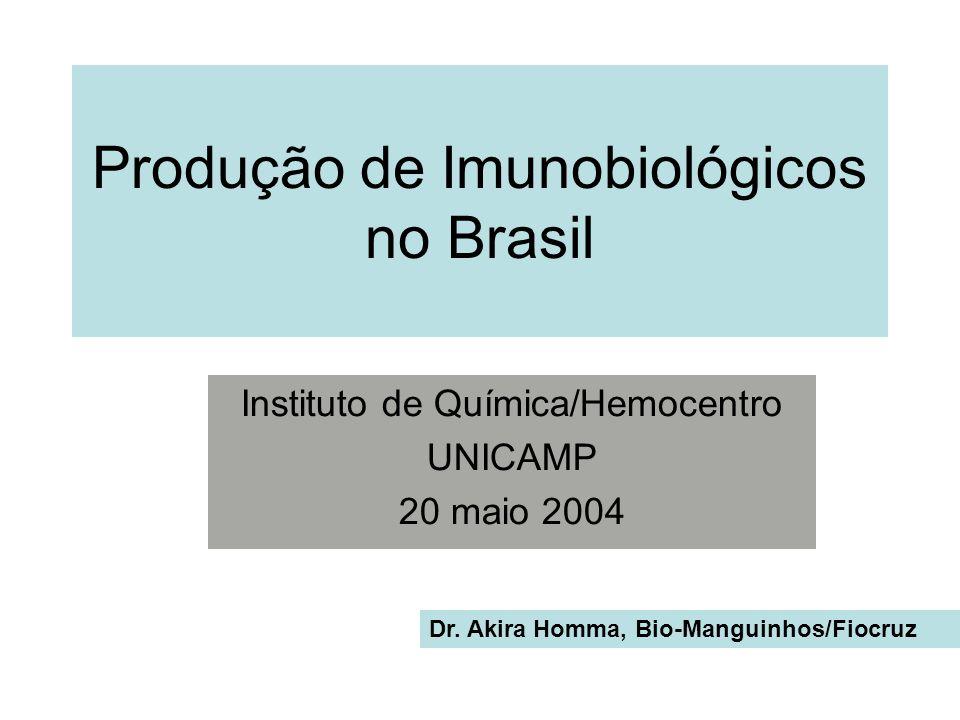 Produção de Imunobiológicos no Brasil