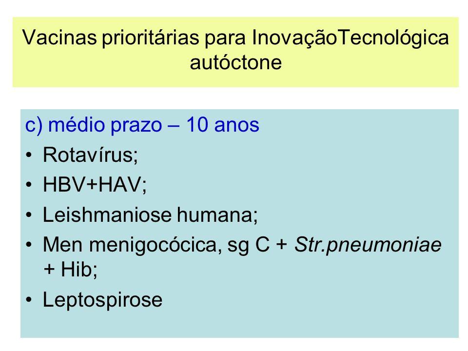 Vacinas prioritárias para InovaçãoTecnológica autóctone