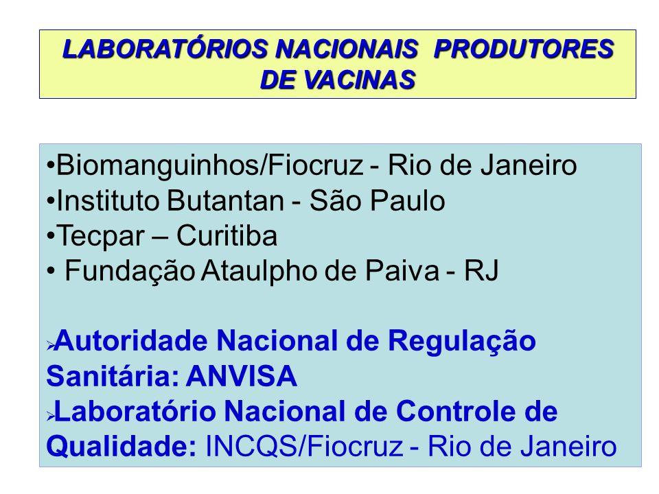 LABORATÓRIOS NACIONAIS PRODUTORES DE VACINAS