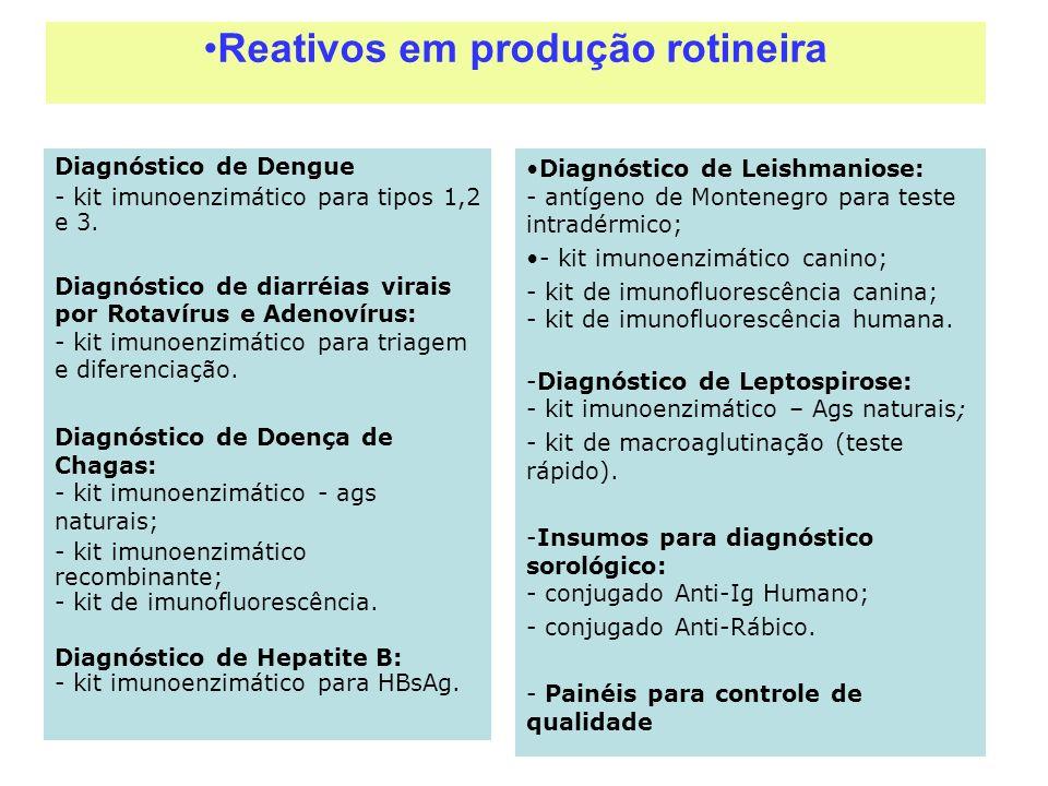 Reativos em produção rotineira