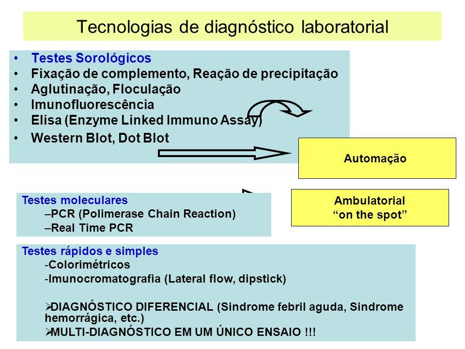 Tecnologias de diagnóstico laboratorial