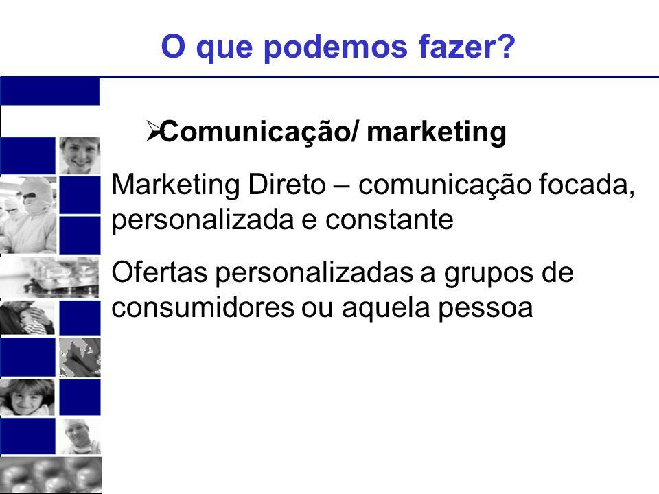 O que podemos fazer Comunicação/ marketing