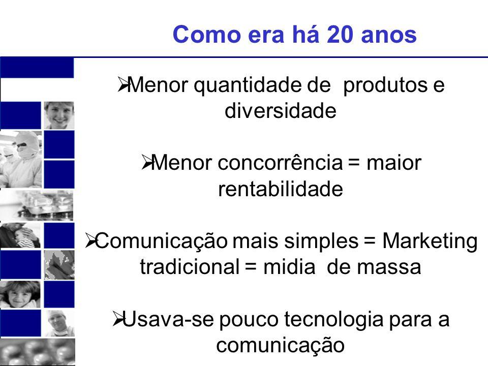 Como era há 20 anos Menor quantidade de produtos e diversidade