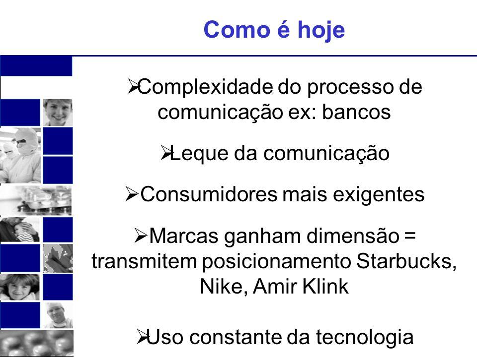 Como é hoje Complexidade do processo de comunicação ex: bancos