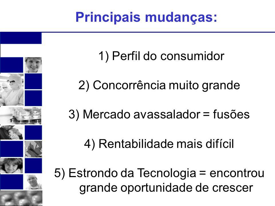 Principais mudanças: 1) Perfil do consumidor