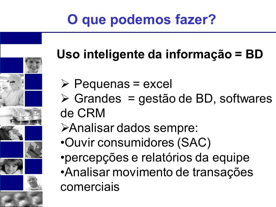 O que podemos fazer Uso inteligente da informação = BD