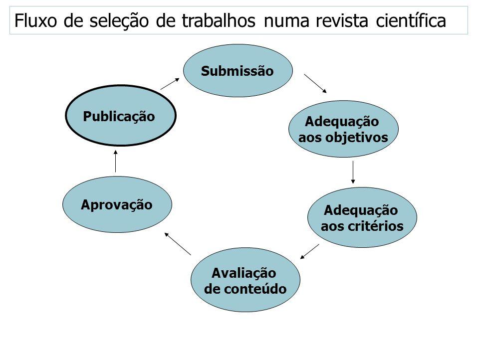 Fluxo de seleção de trabalhos numa revista científica