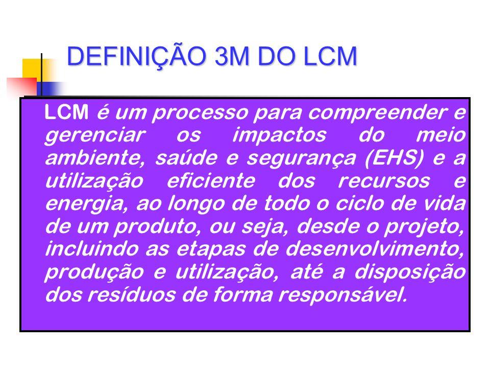 DEFINIÇÃO 3M DO LCM