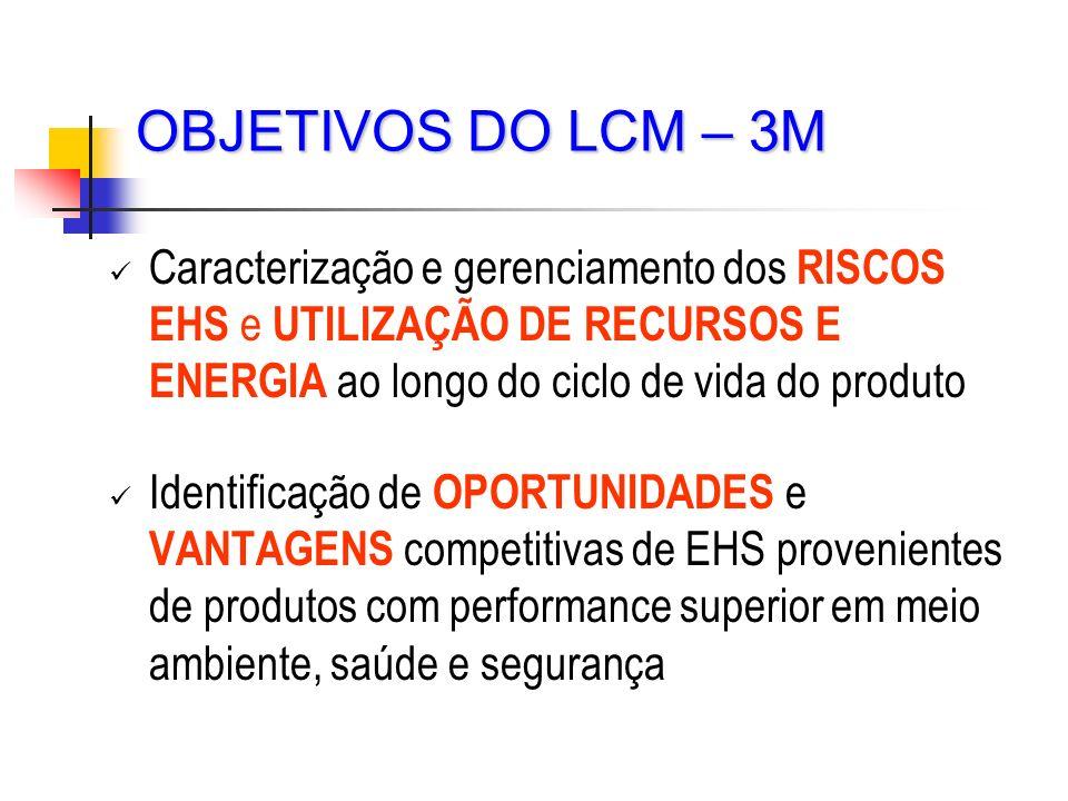 OBJETIVOS DO LCM – 3M Caracterização e gerenciamento dos RISCOS EHS e UTILIZAÇÃO DE RECURSOS E ENERGIA ao longo do ciclo de vida do produto.