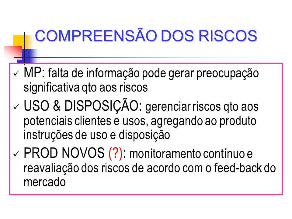COMPREENSÃO DOS RISCOS