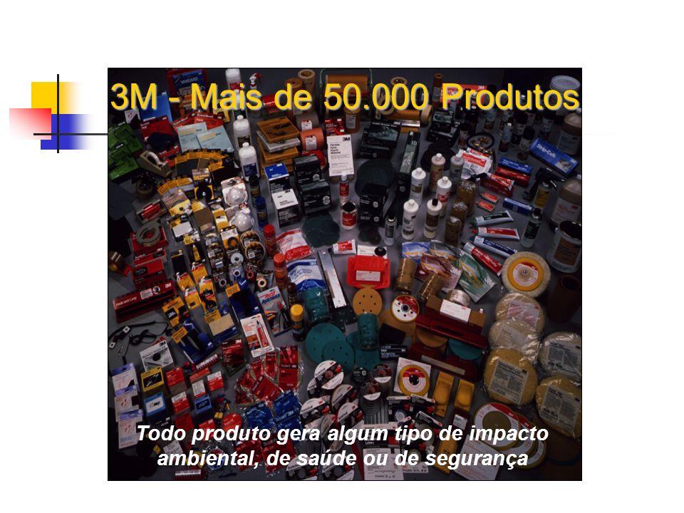 3M - Mais de 50.000 Produtos