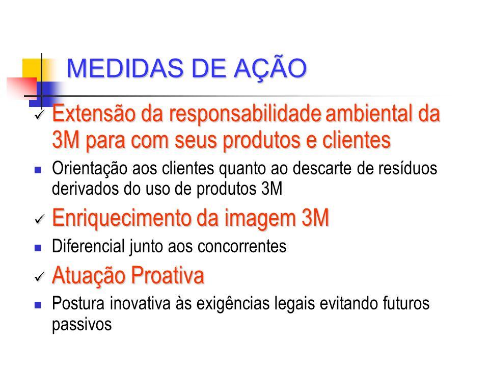 MEDIDAS DE AÇÃO Extensão da responsabilidade ambiental da 3M para com seus produtos e clientes.