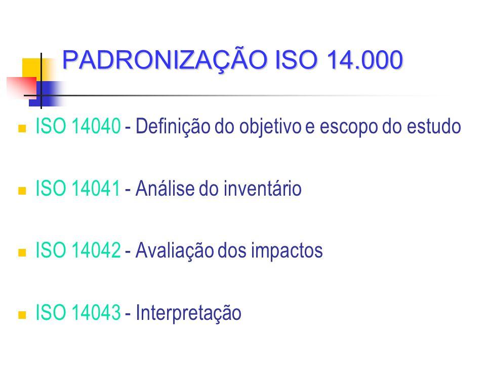 PADRONIZAÇÃO ISO 14.000 ISO 14040 - Definição do objetivo e escopo do estudo. ISO 14041 - Análise do inventário.