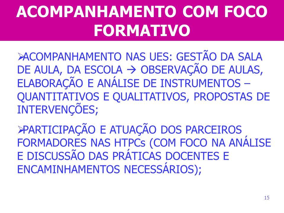 ACOMPANHAMENTO COM FOCO FORMATIVO