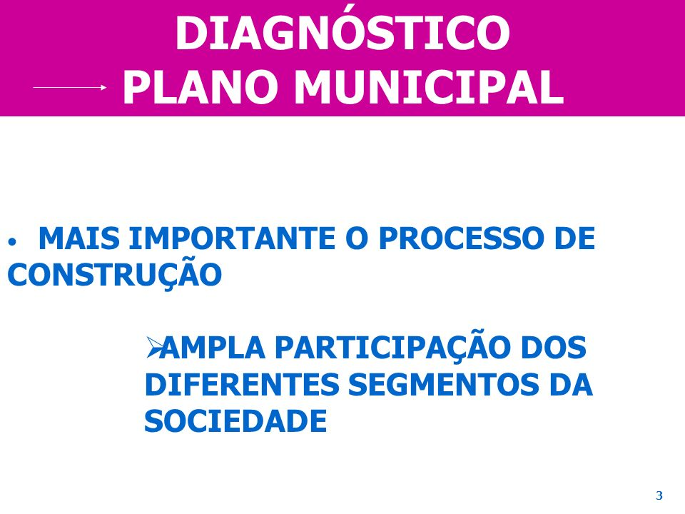 DIAGNÓSTICO PLANO MUNICIPAL