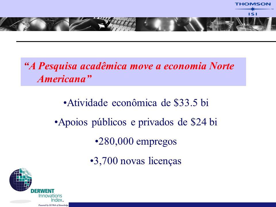 A Pesquisa acadêmica move a economia Norte Americana