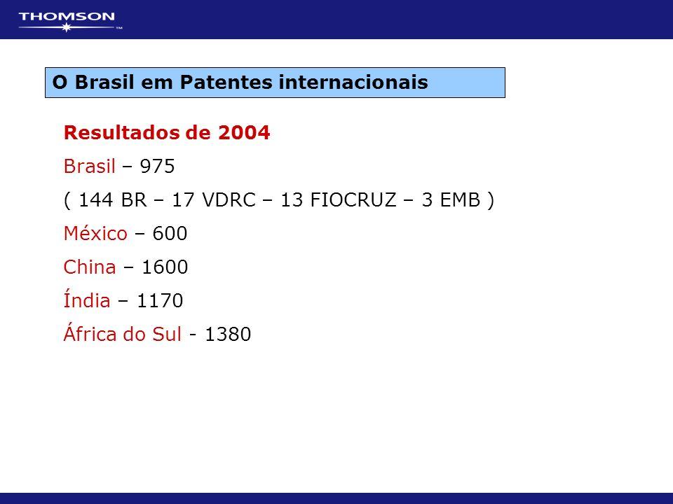 O Brasil em Patentes internacionais