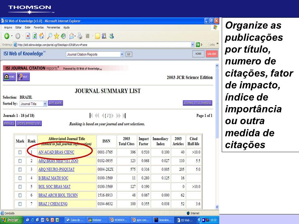 Organize as publicações por título, numero de citações, fator de impacto, índice de importância ou outra medida de citações