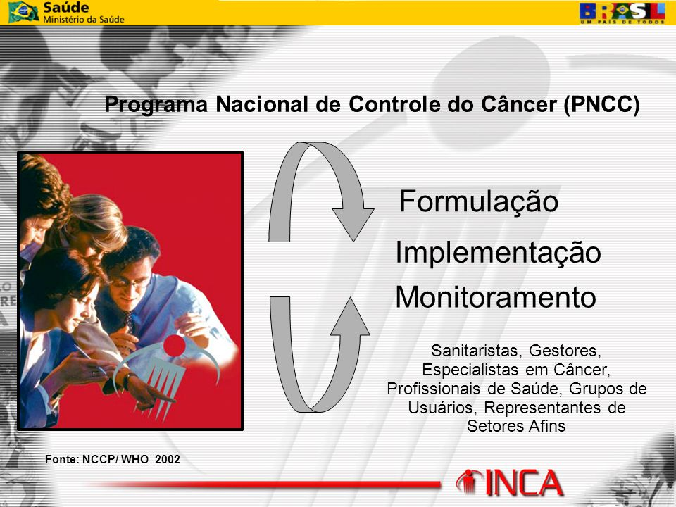 Programa Nacional de Controle do Câncer (PNCC)