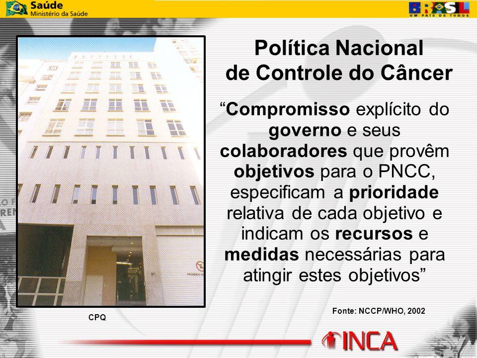 Política Nacional de Controle do Câncer