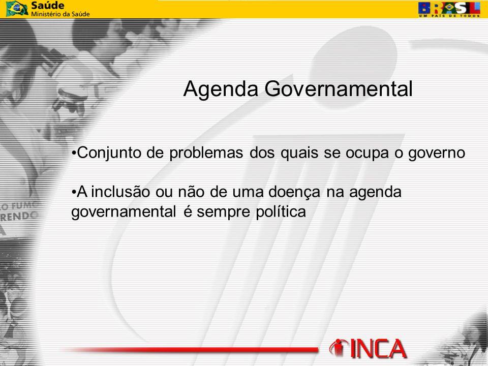 Agenda Governamental Conjunto de problemas dos quais se ocupa o governo. A inclusão ou não de uma doença na agenda governamental é sempre política.