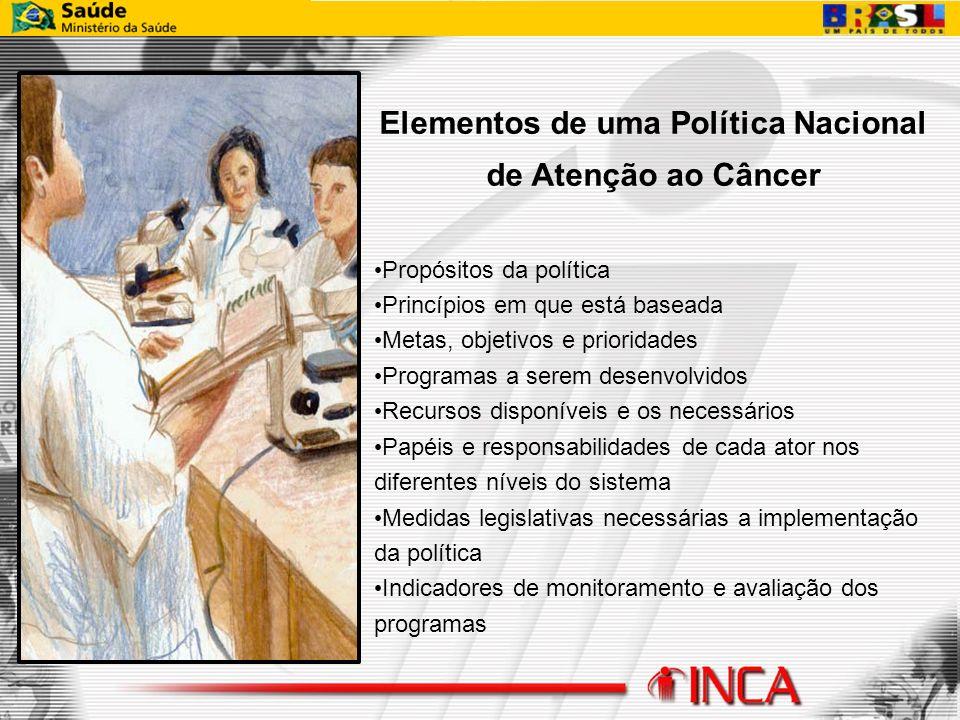 Elementos de uma Política Nacional de Atenção ao Câncer